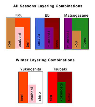 The following charts show you japanese names for colours also colour  seasonal combinations rh wafuku wordpress