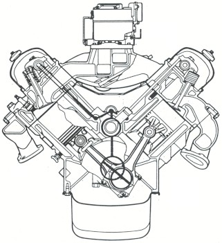 The 327 V-8 Engine used in the Jeep Wagoneer/J-truck (SAE