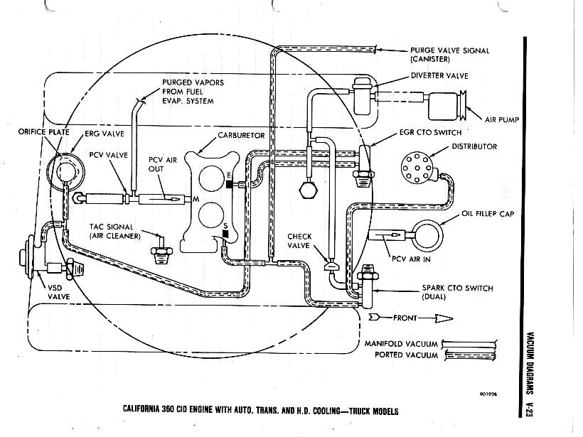 1979 Quadrajet Vacuum Diagram, 1979, Get Free Image About