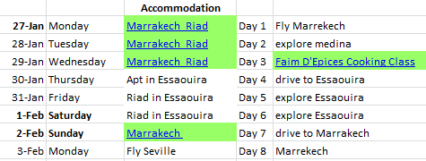 Actual 1 week Itinerary in Morocco.  What happens when you plan a one week Morocco itinerary and Mother Nature has something else in mind? You get to see two, a Morocco itinerary 7 days each.  Read more on WagonersAbroad.com