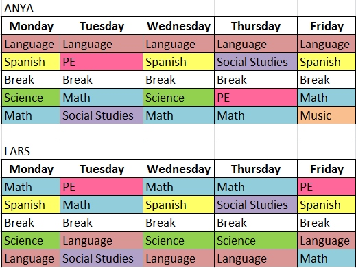 homeschool agenda