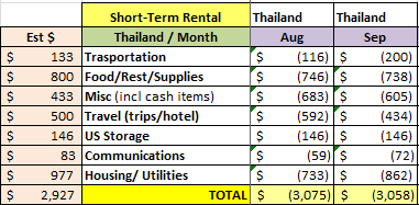 Actual_Spend_2014_Aug_Sept_raw_numbers