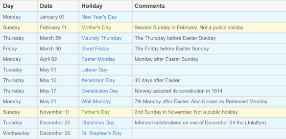 Taking a Norway Vacation? Double check the public holidays