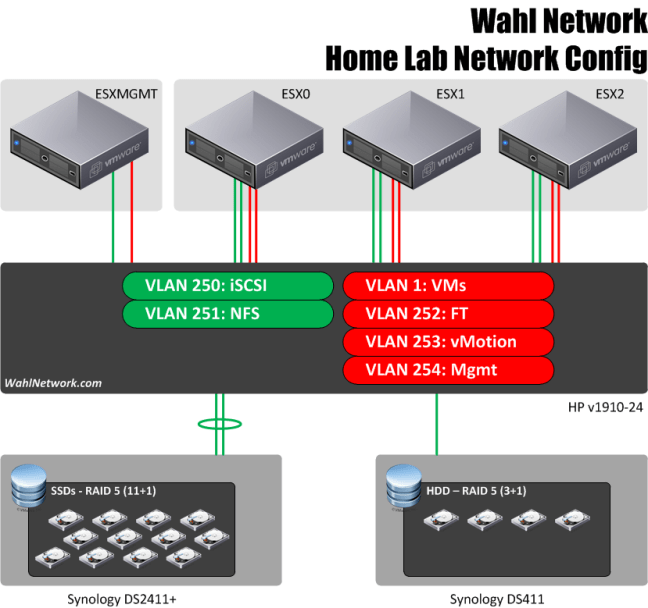 home-lab-network