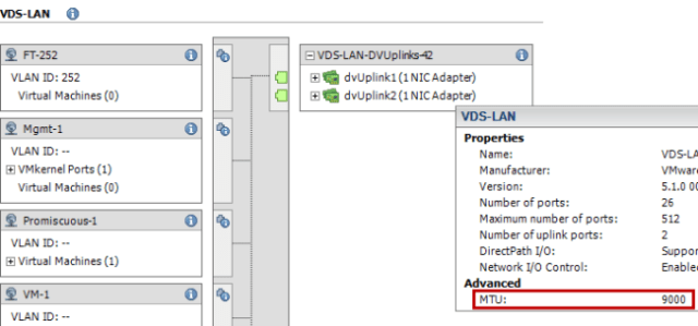 Conflicting MTU Values in vSphere Client and ESXi Shell