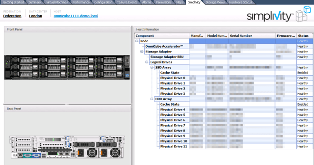 Each server is equipped with 4 SSDs and 8 HDDs