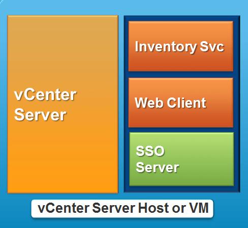 vcenter-design-1