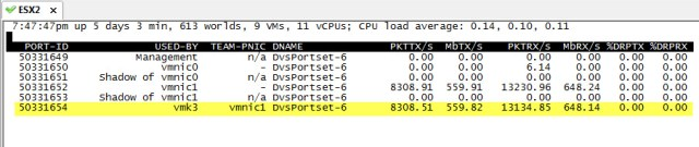 The hypervisor looks for data to read/write on the VMDK