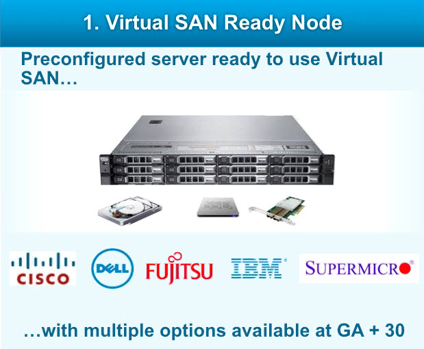 Option 1: Buying a VSAN Ready Node