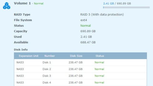 The RAID5 (3+1) volume details