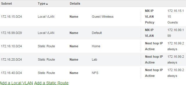 Meraki VLANs and Routes
