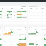 Spiceworks Network Monitor in Action