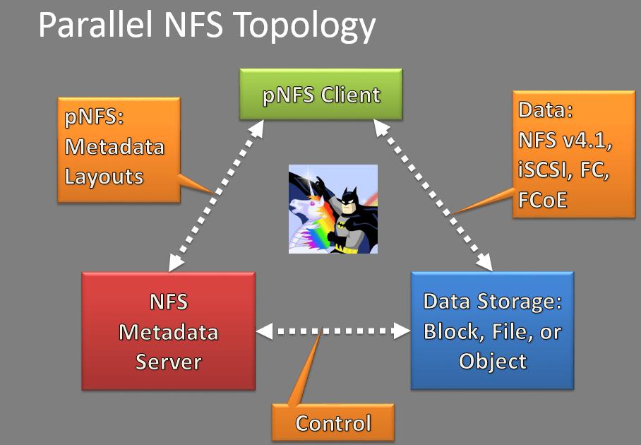 Fantec NAS-BASIC V41 Drivers for Windows Download