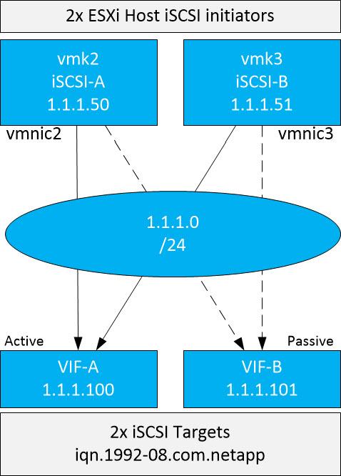 iscsi-diagram-2