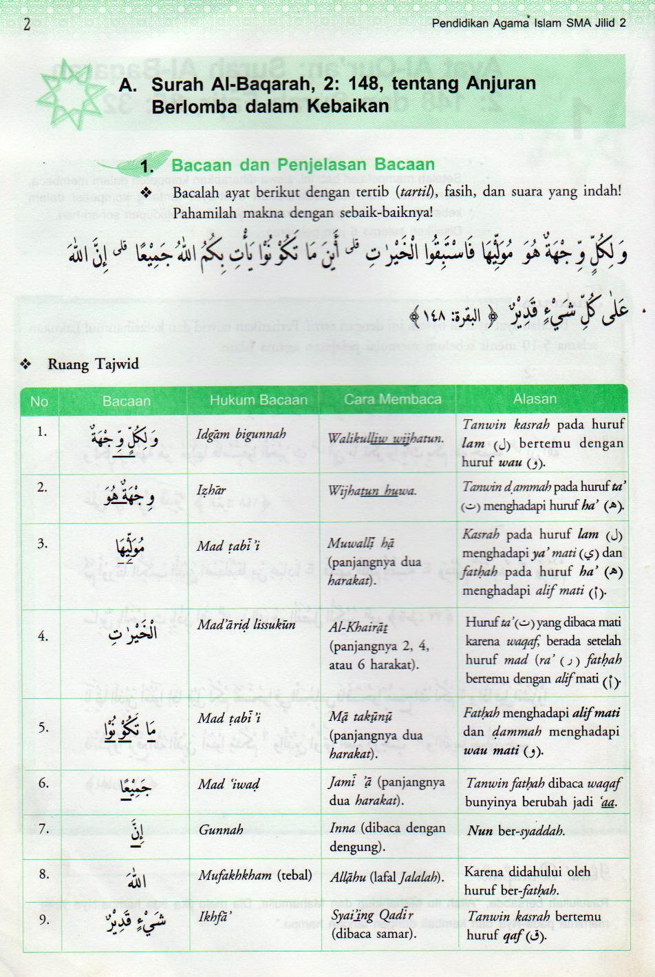 Tajwid Al Baqarah 148 : tajwid, baqarah, Hukum, Tajwid, Dalam, Surat, Kafirun, Kumpulan, Penting
