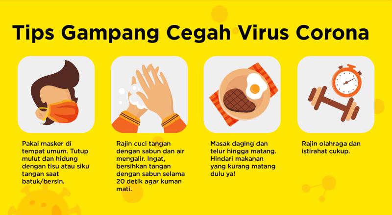 Tips Virus Corona