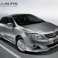 New Corolla Altis On Road Price Interior Innova Venturer Corollaaltisnew  Toupeenseen部落格
