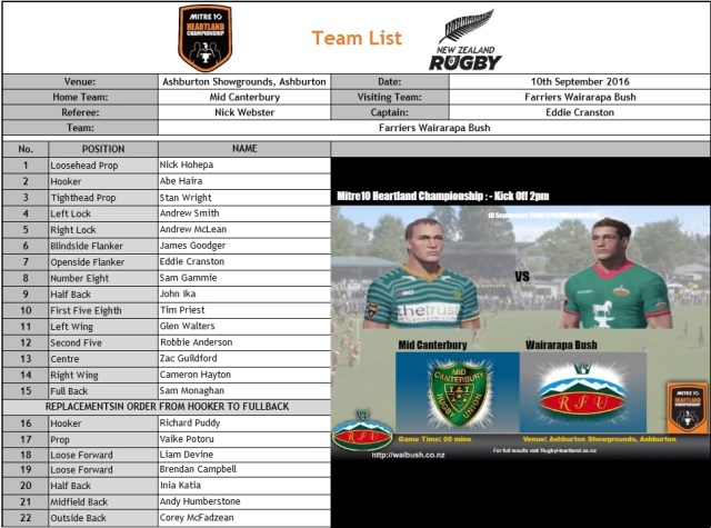 (Late Change - Stan Wright is in for the Injured Jacko Hull , and Robbie Anderson replaces   Iziq Foa'i)