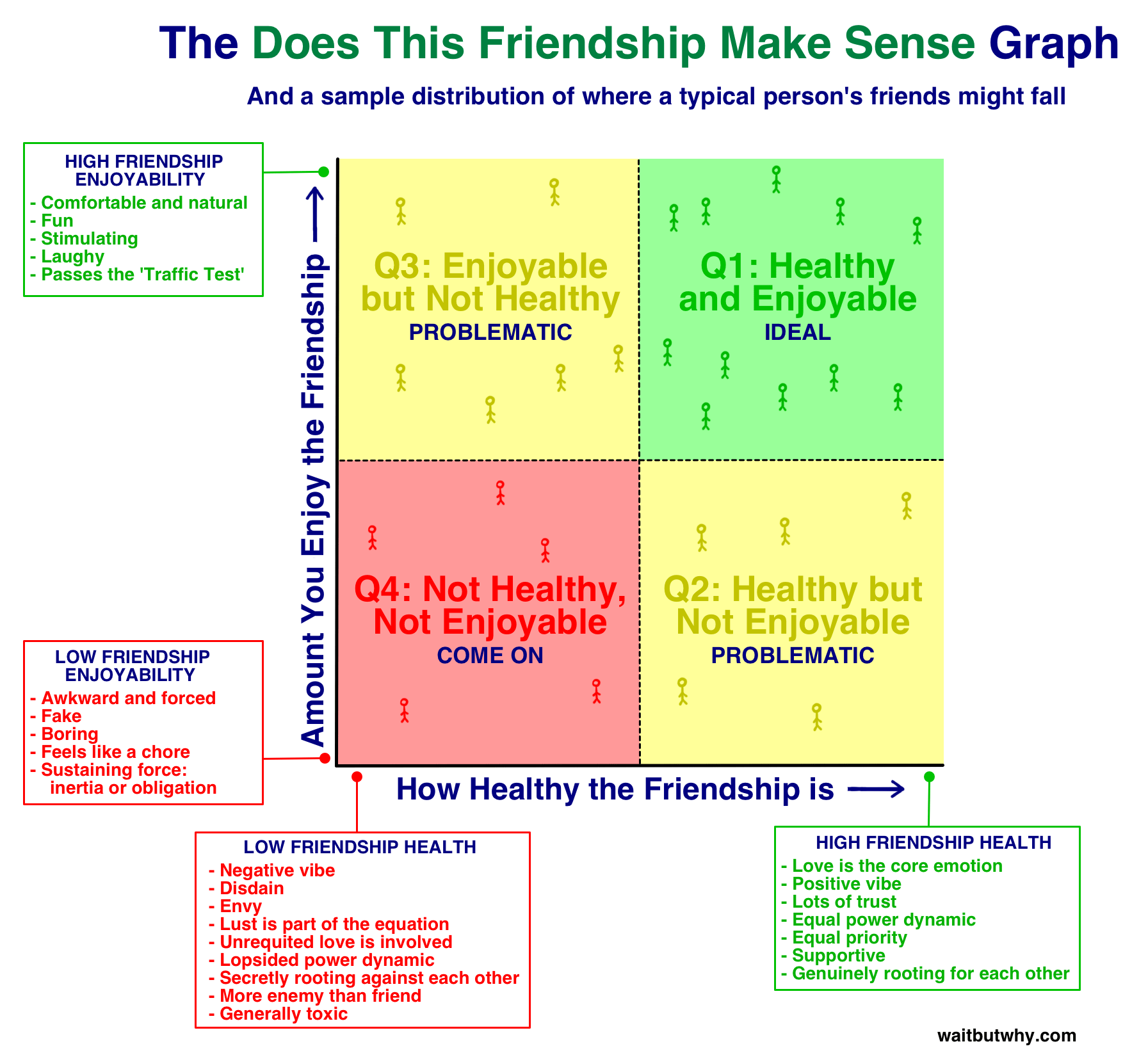 10 Types Of Odd Friendships You Re Probably Part Of