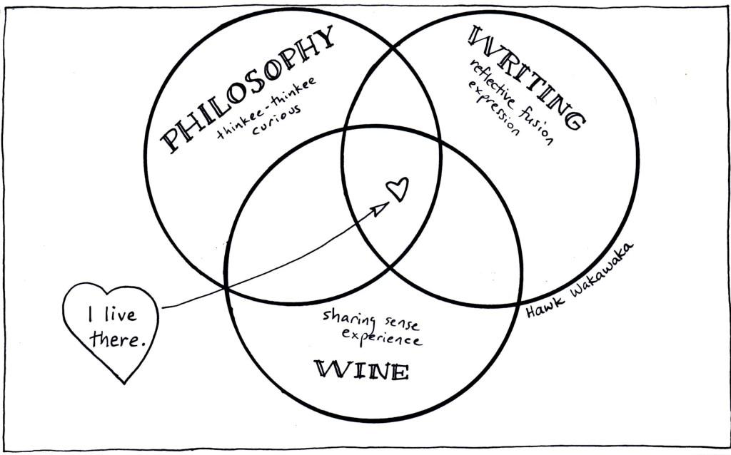Venn Diagram Logic Examples