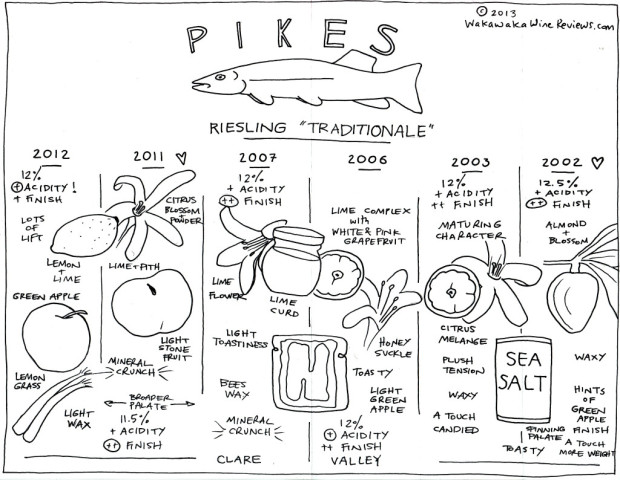Pikes Traditionale