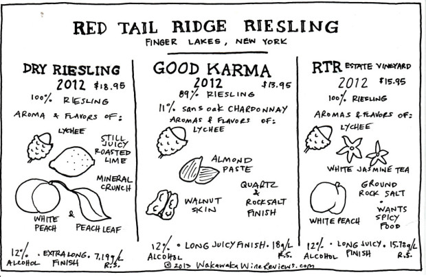 Red Tail Ridge Riesling