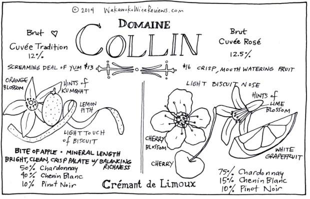Domain Collin
