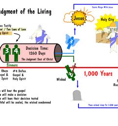 wordless bible prophecy study [ 3099 x 796 Pixel ]