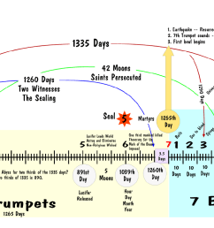 wordless bible prophecy study [ 1657 x 792 Pixel ]