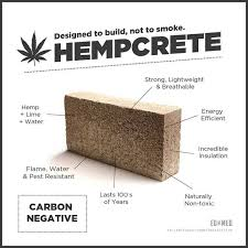 EPA (USA) Funds Research On Using Hemp As A Sustainable Alternative To Concrete