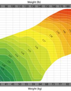 Wakeboard size chart also charts rh wakeboardonline