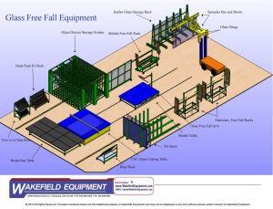 Glass Free Fall Equipment