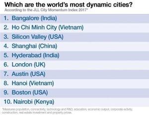 nairobi-dynamic-cities