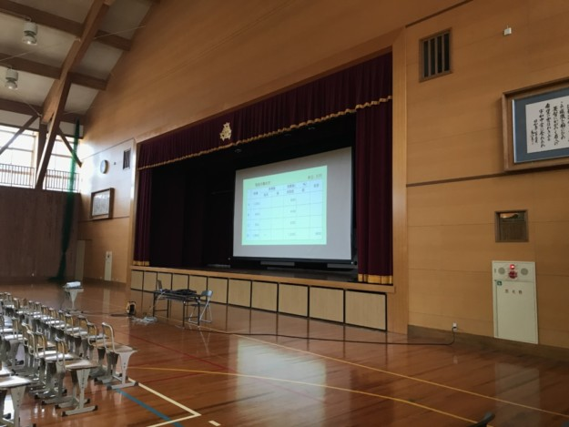 西予市立宇和中学校3年生で2019年度租税教室が始まりました。