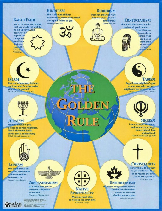 The Common Foundations of Religions and Theology - The Golden Rule