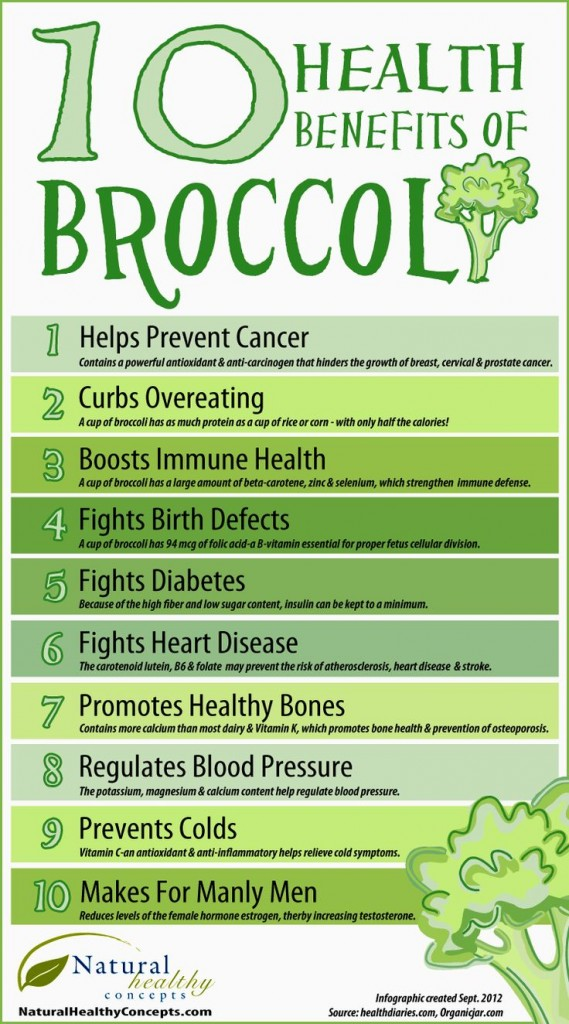 10 Health Benefits Of Eating Broccoli