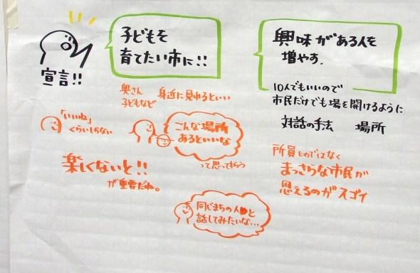 セッション①のグラフィック