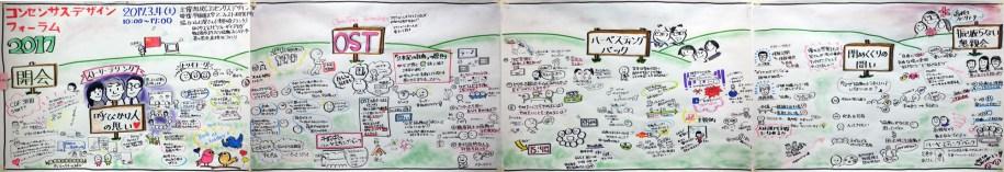 ランドスケープ by あきさん