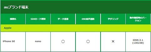 mineoがiPhone SEの動作確認結果を発表au版