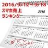 2016/9/12~9/18 スマホ売上ランキング iPhone7登場!トップ20にiPhoneが15機種ランクイン!
