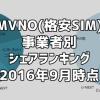 MVNO(格安SIM)事業者別シェアランキング2016