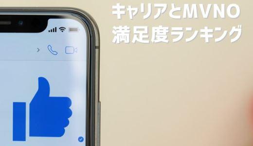 格安SIMとスマホキャリアのブランドランキング
