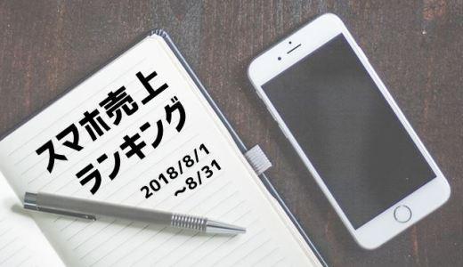 2018/8/1~31 スマホ売上ランキング ドコモとワイモバイル強し!