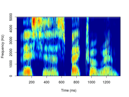 Spectrograms in R – a gallery | R-bloggers