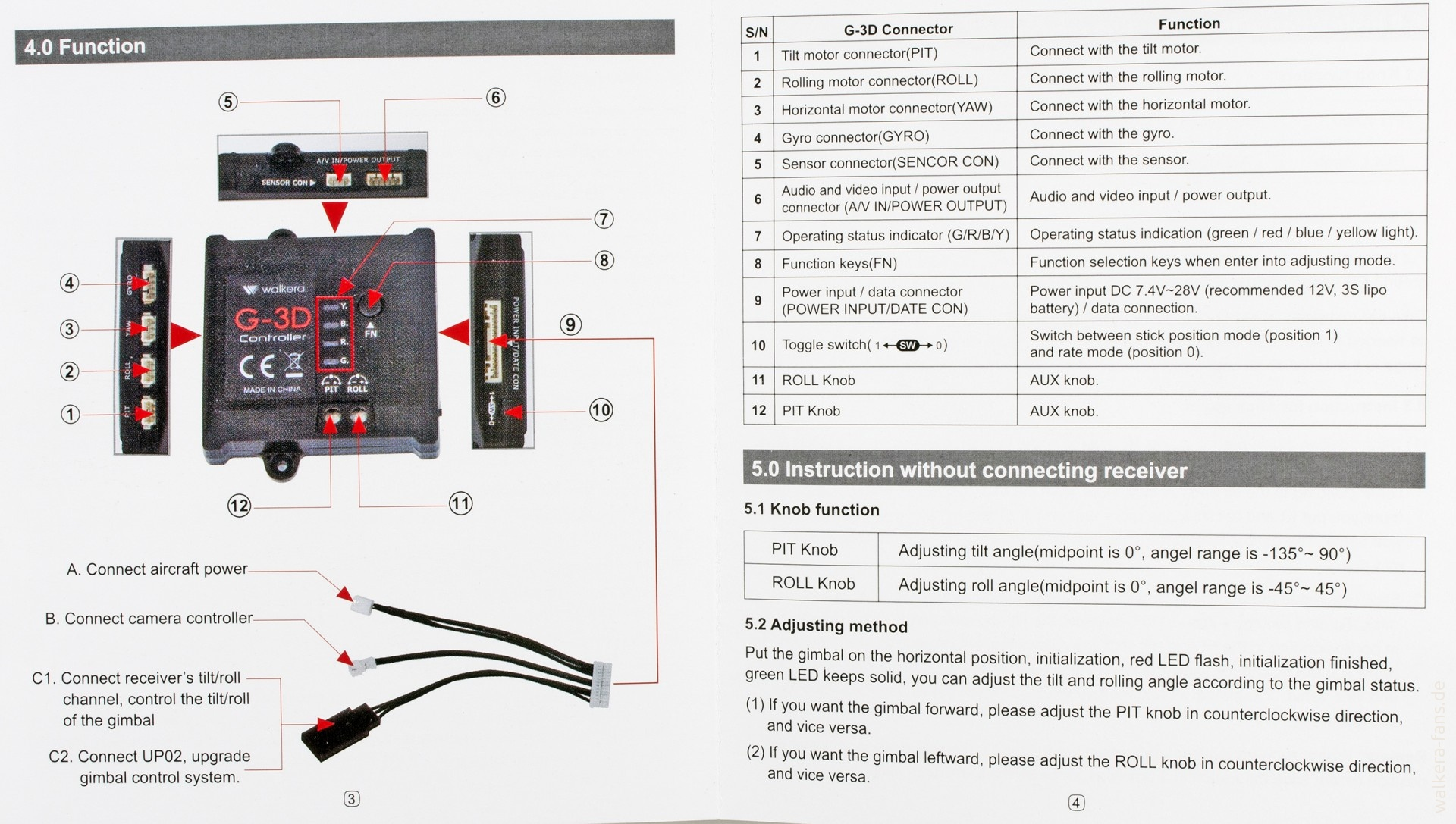Peugeot 307 Fuse Box Radio Auto Electrical Wiring Diagram Related With