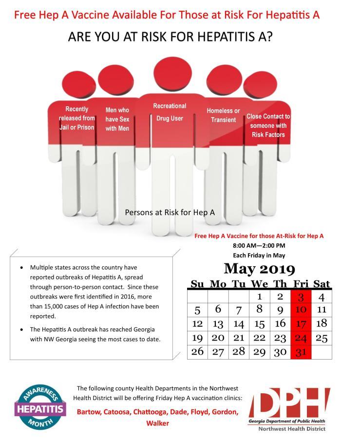 Hepatitis A Infographic