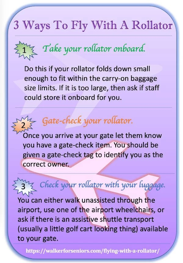 3 ways to fly with a rollator infographic