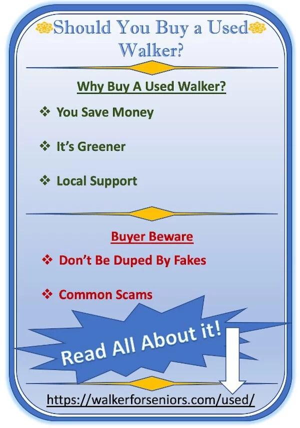 should you buy a used walker infographic