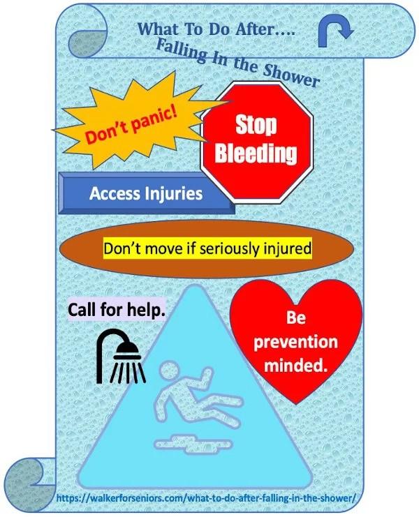 senior shower safety infographic