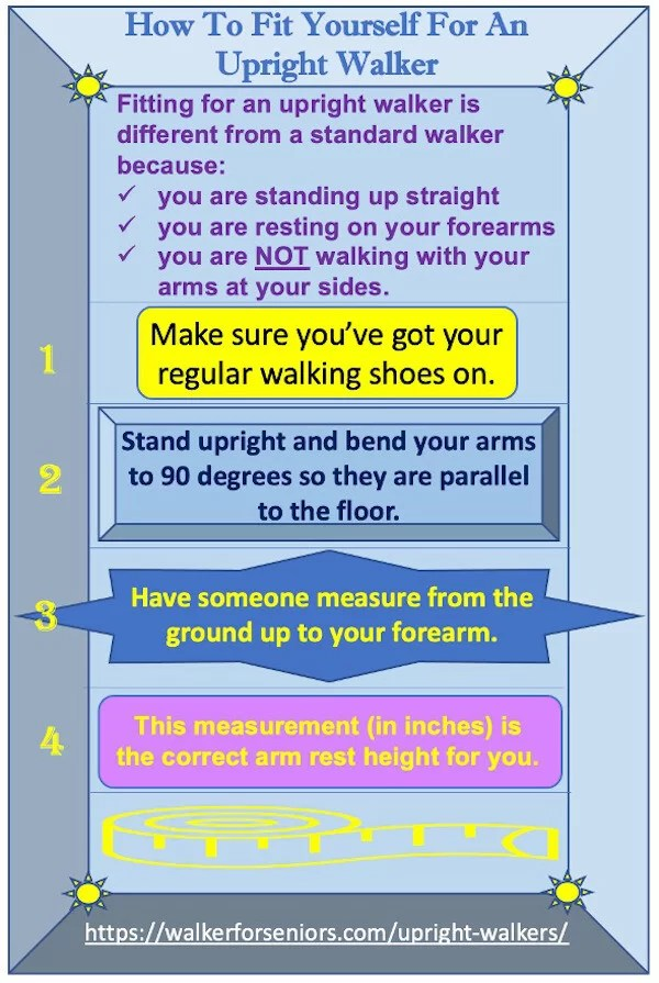 How To Fit Yourself For an Upright Walker infographic